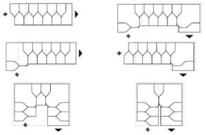 Compatta Example Configurations